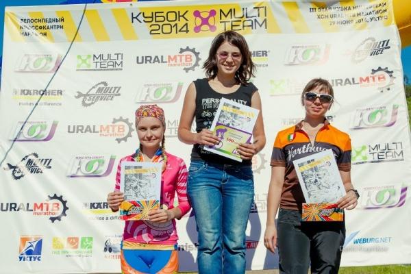 Победители Новички Девушки